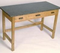 lib table 200